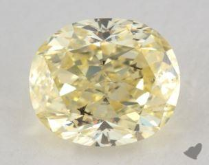 oval1.64 Carat fancy yellowSI2