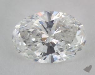 oval0.91 Carat FSI1