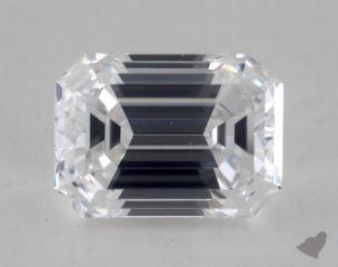 emerald2.15 Carat DVS1
