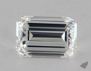 emerald2.52 Carat FVS1