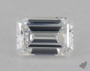 emerald0.71 Carat EVVS2