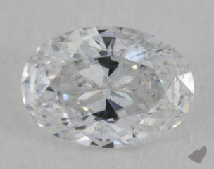 oval1.04 Carat DSI1