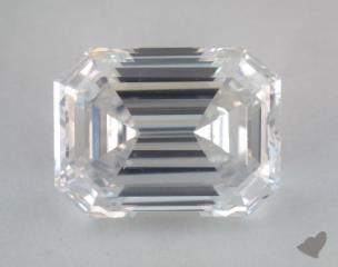 emerald0.90 Carat FVS2