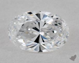 oval0.78 Carat DSI1