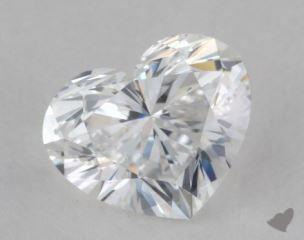 heart0.90 Carat DVVS2